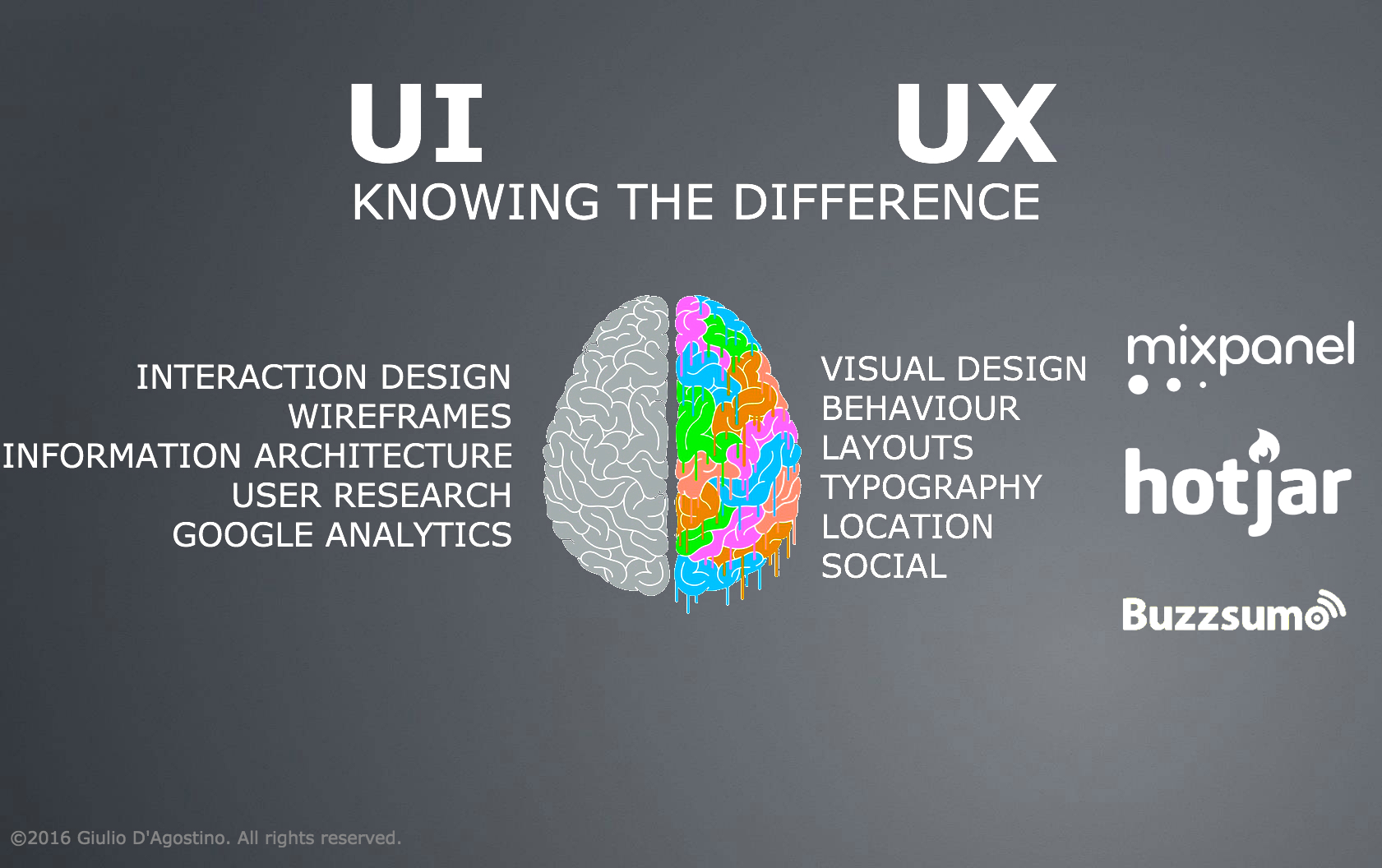 growth hacking: ui vs  ux