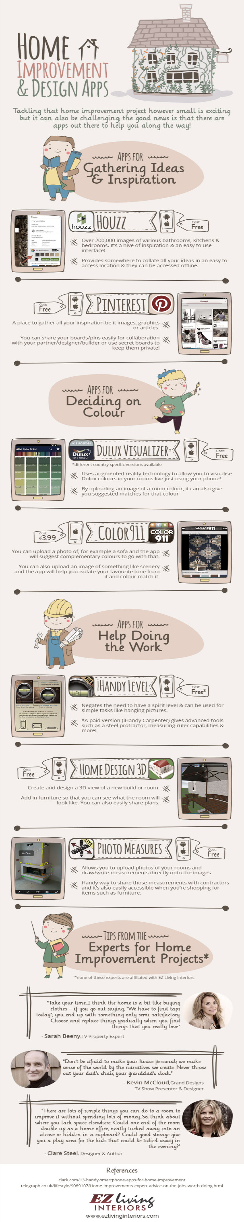 Apps For Home Improvement Infographic Irish Tech News