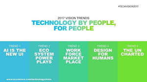 technology for people Accenture