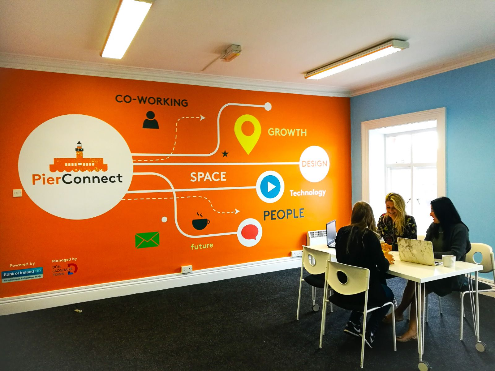 Coworking spaces in Ireland | Think Business