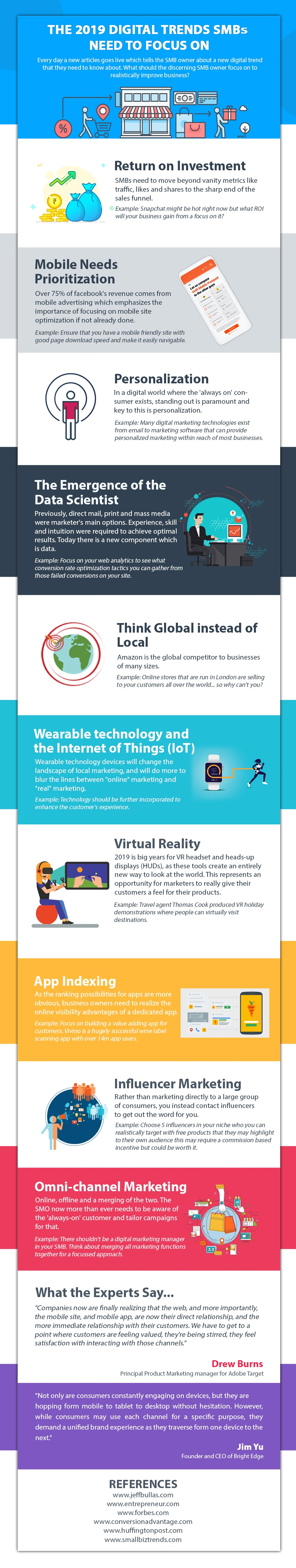 Digital Trends 2019 What Smbs Need To Know Infographic Irish Tech News