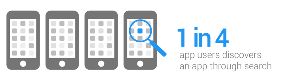 1 in 4 app users discover an app through search think with google