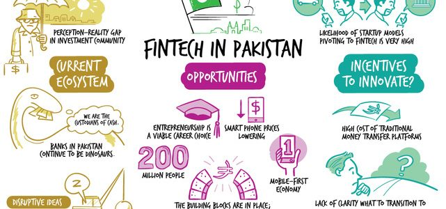 FinTech in Pakistan