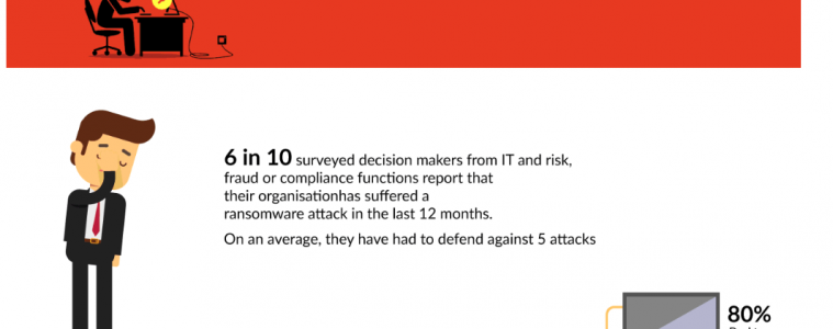 Can SAP Systems be Affected by Ransomware and How to Protect, 2019 trends,