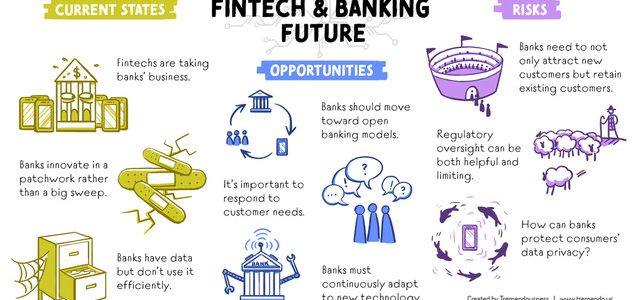 Digital Transformation in Banking: It is time for bold moves